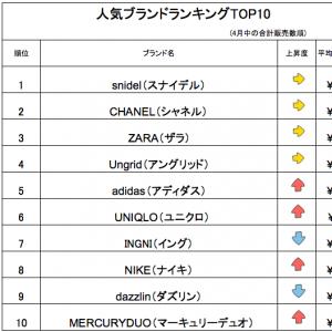 A_TOP10