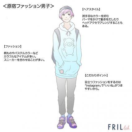 原宿ファッション男子 カラー