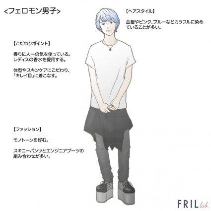 フェロモン男子 カラー 修正 2