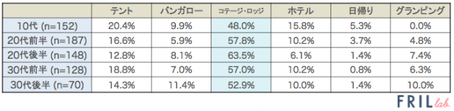fl_アウトドアグラフ_1