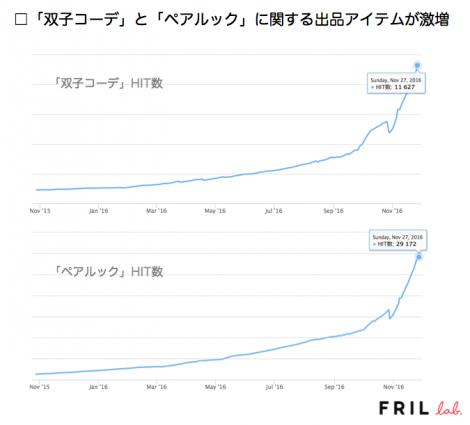 fl_グラフ素材