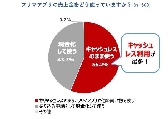 01_Graph