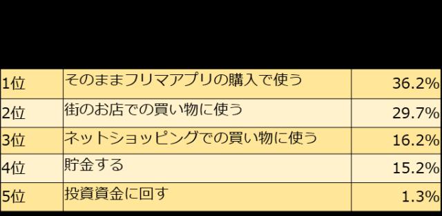 03_Chart